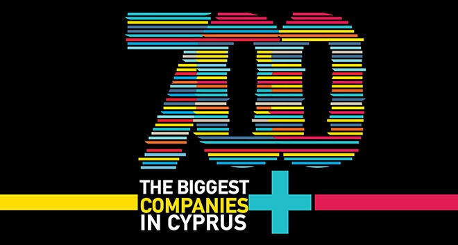 The Biggest Companies in Cyprus