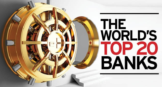 The World's Top 20 Banks